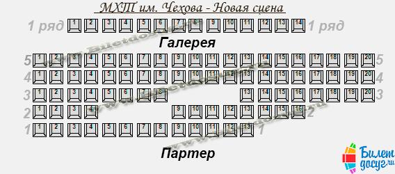 Схема театр МХТ им. Чехова