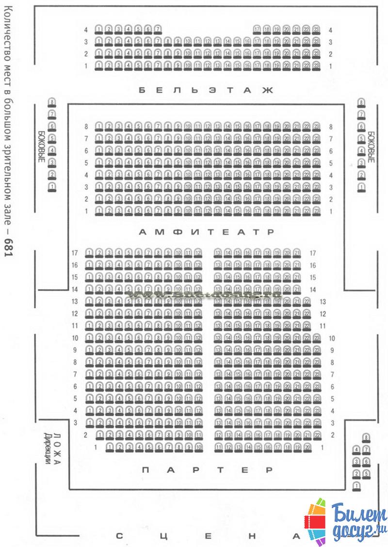 Схема Театр им. Ермоловой