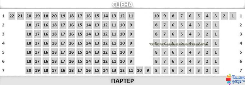 Схема Гоголь-центр